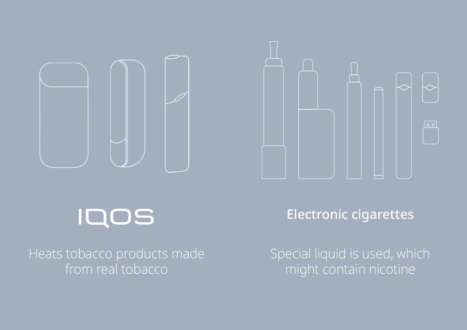 IQOS system, electronic cigarette, difference, technology